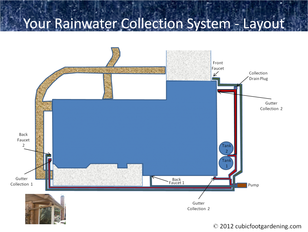Rainwater collection system for Build a rainwater collection system